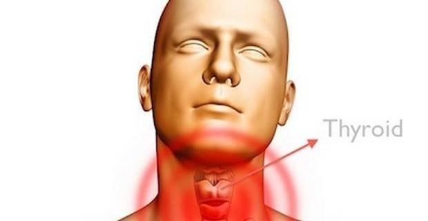 Гипотиреоз: виды, симптомы, способы лечения