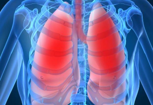 Жидкость в лёгких как лечить народными средствами