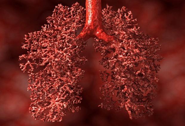 Бронхиальная астма и все о ней
