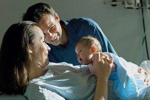 Стимулирование родов